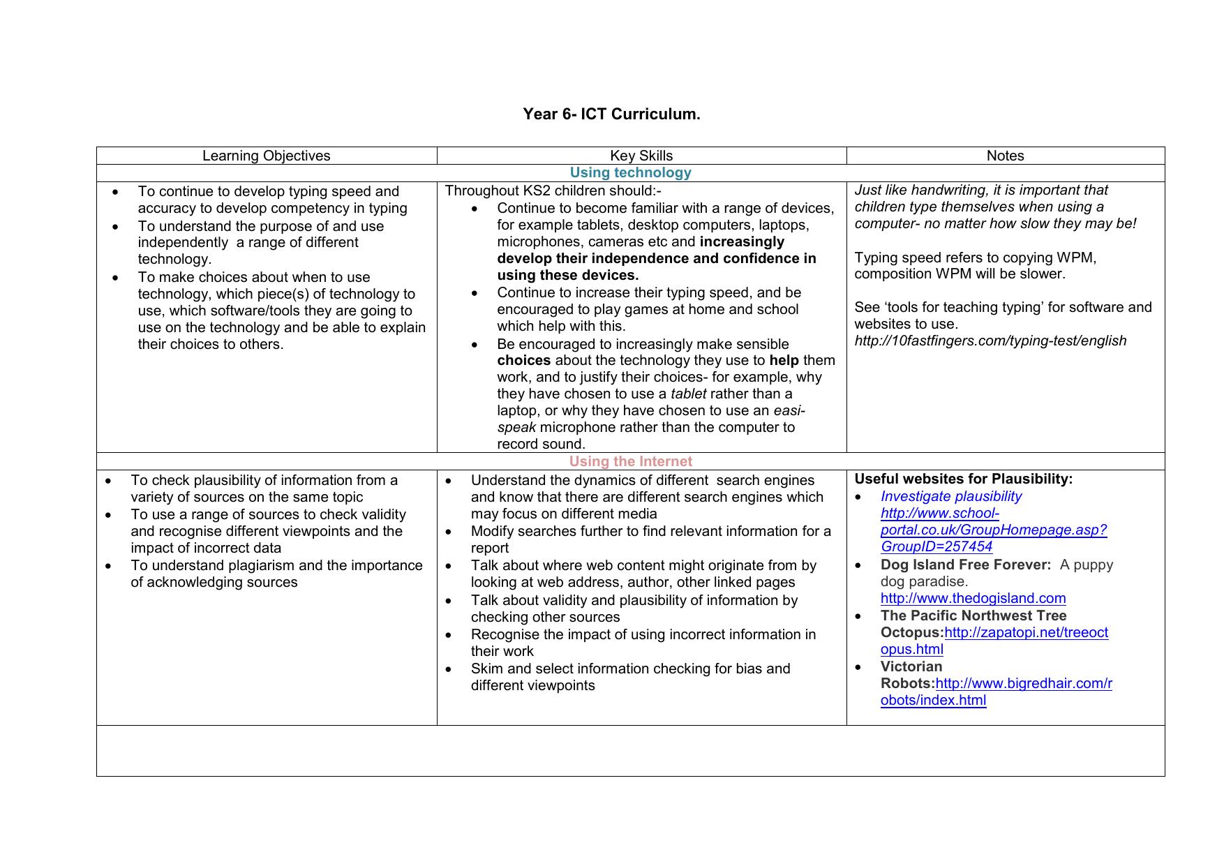 Year 6- ICT Curriculum  - West Earlham Junior School