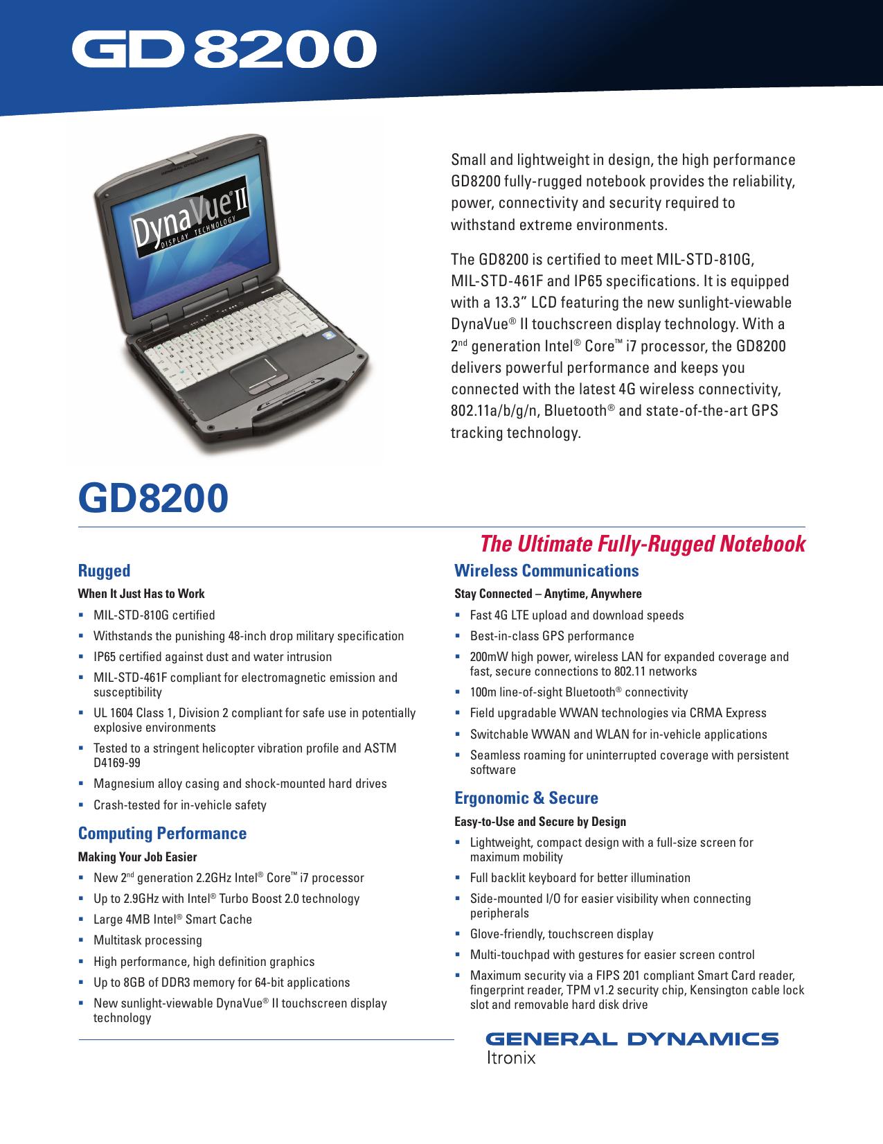 ITRONIX GD8200 NON-VPRO DRIVER (2019)