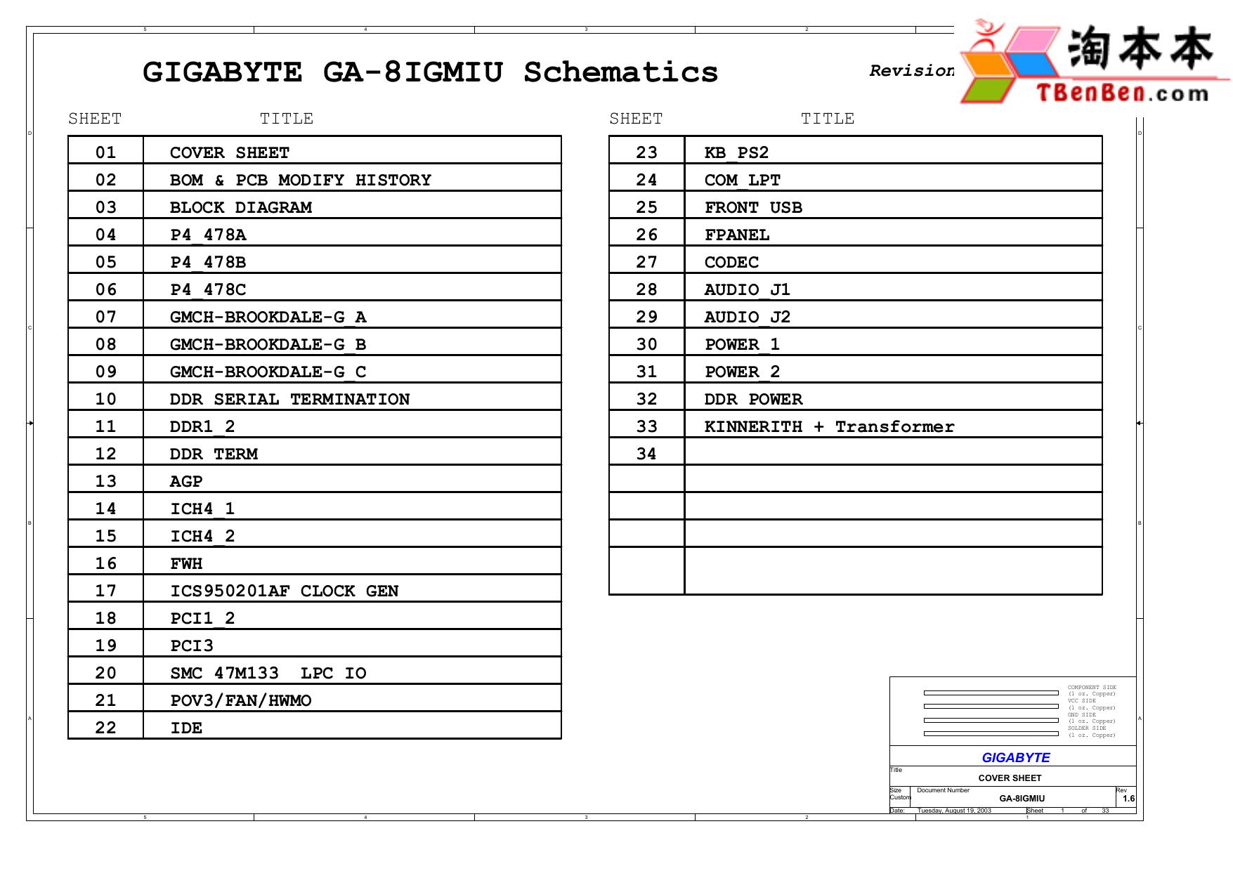 Ga-8igmiu Manualzz Ga-8igmiu Gigabyte Gigabyte Ga-8igmiu Schematics Schematics Manualzz Gigabyte