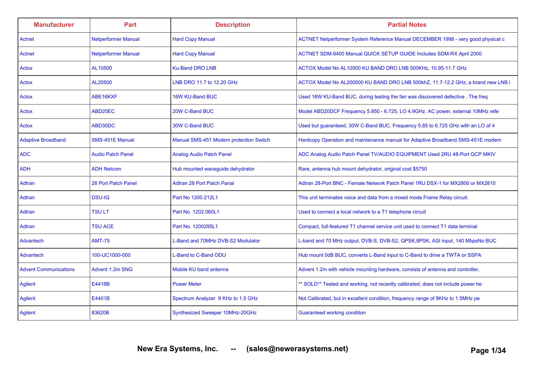 New Era Systems, Inc  -- (sales | manualzz com