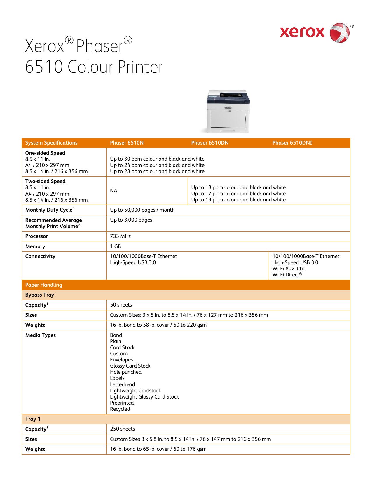 Xerox® Phaser® 6510 Colour Printer | manualzz com