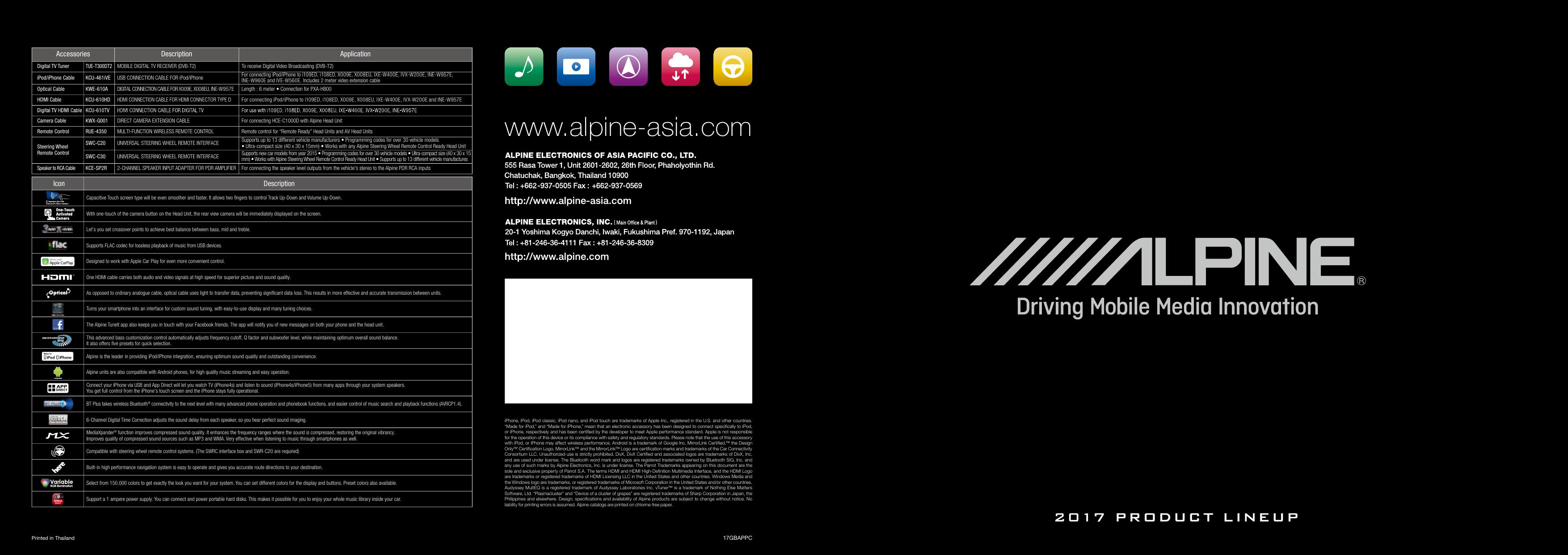 - Alpine Asia Pacific   manualzz.com
