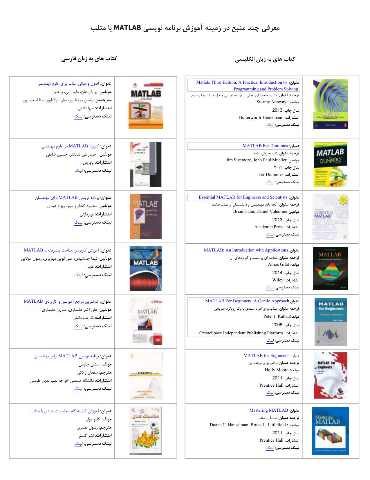 Simulink Verification and Validation Reference | manualzz com