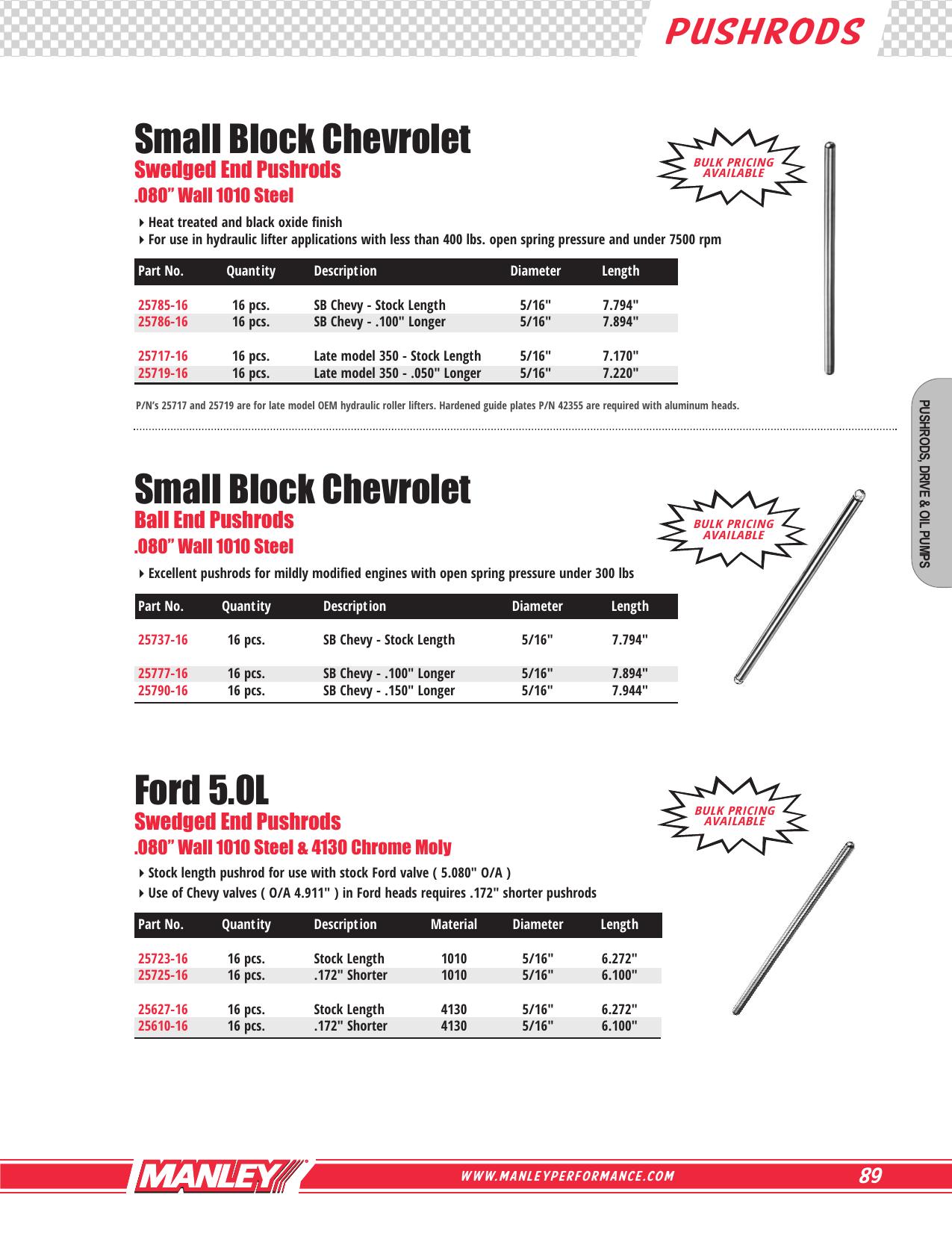 "DODGE 5.7 6.4 HEMI MANLEY Racing PUSHRODS 5//16/"" .080/"" 4130 ChromeMoly 2009 up"