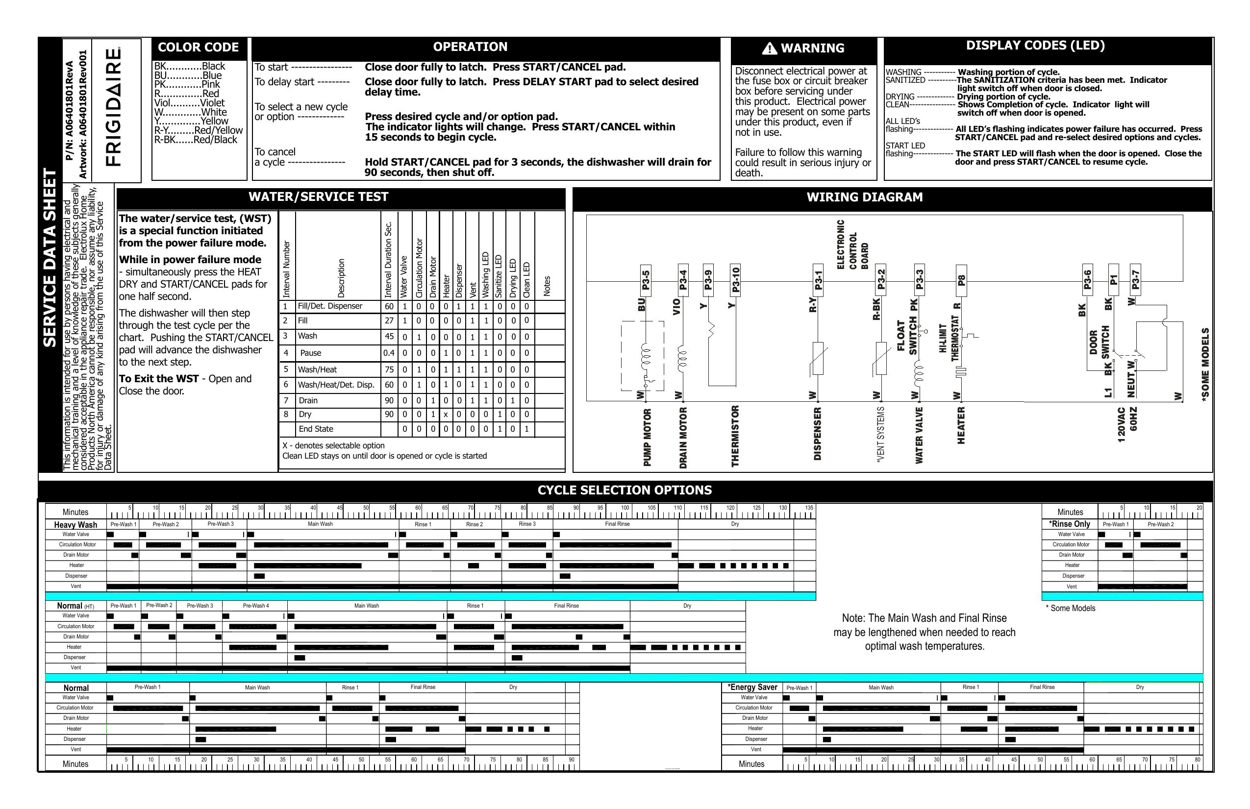 frigidaire valve wiring diagram frigidaire ffbd2412ss wiring diagram manualzz  frigidaire ffbd2412ss wiring diagram