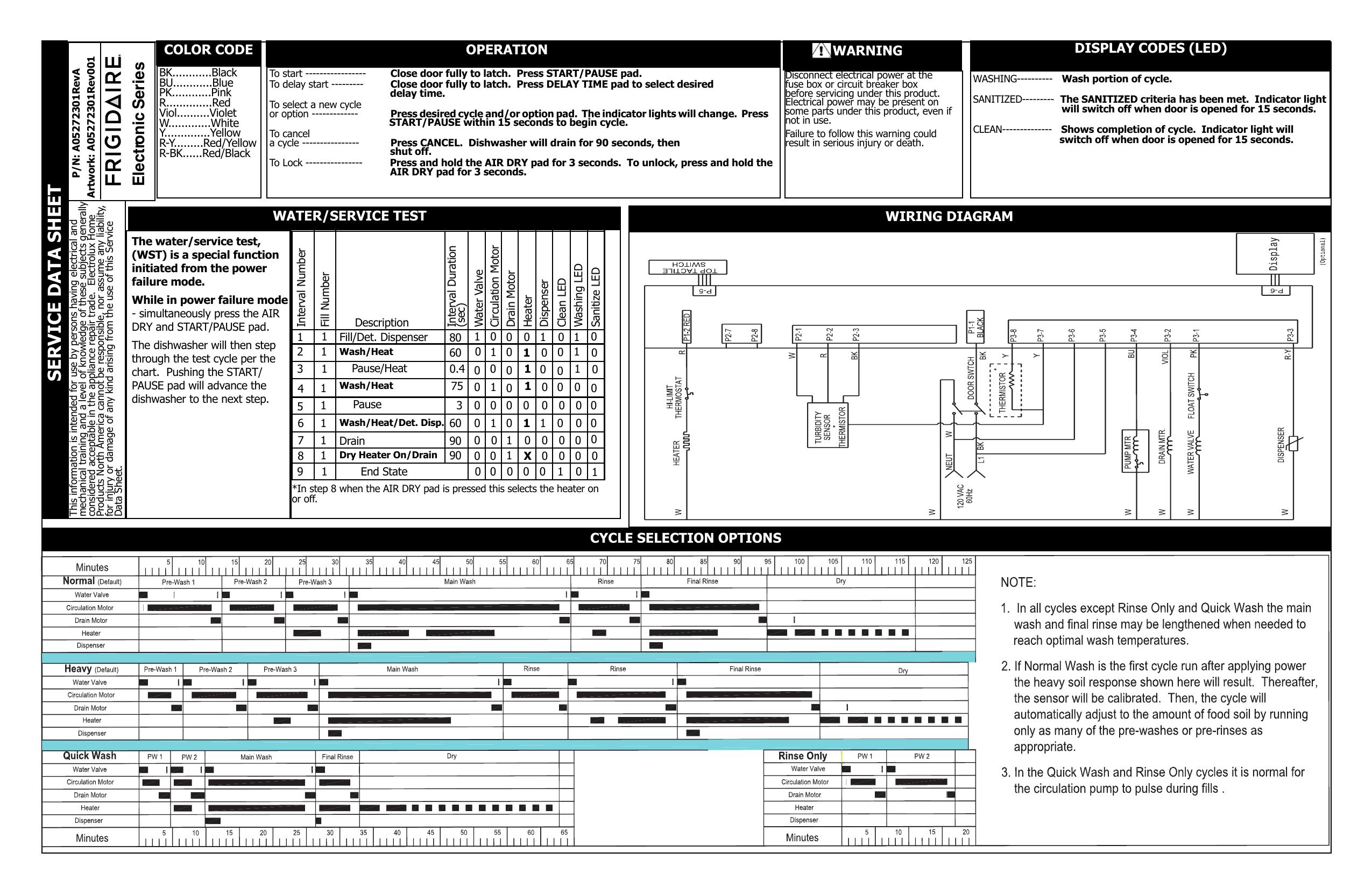 frigidaire valve wiring diagram frigidaire fgcd2444sb wiring diagram manualzz  frigidaire fgcd2444sb wiring diagram