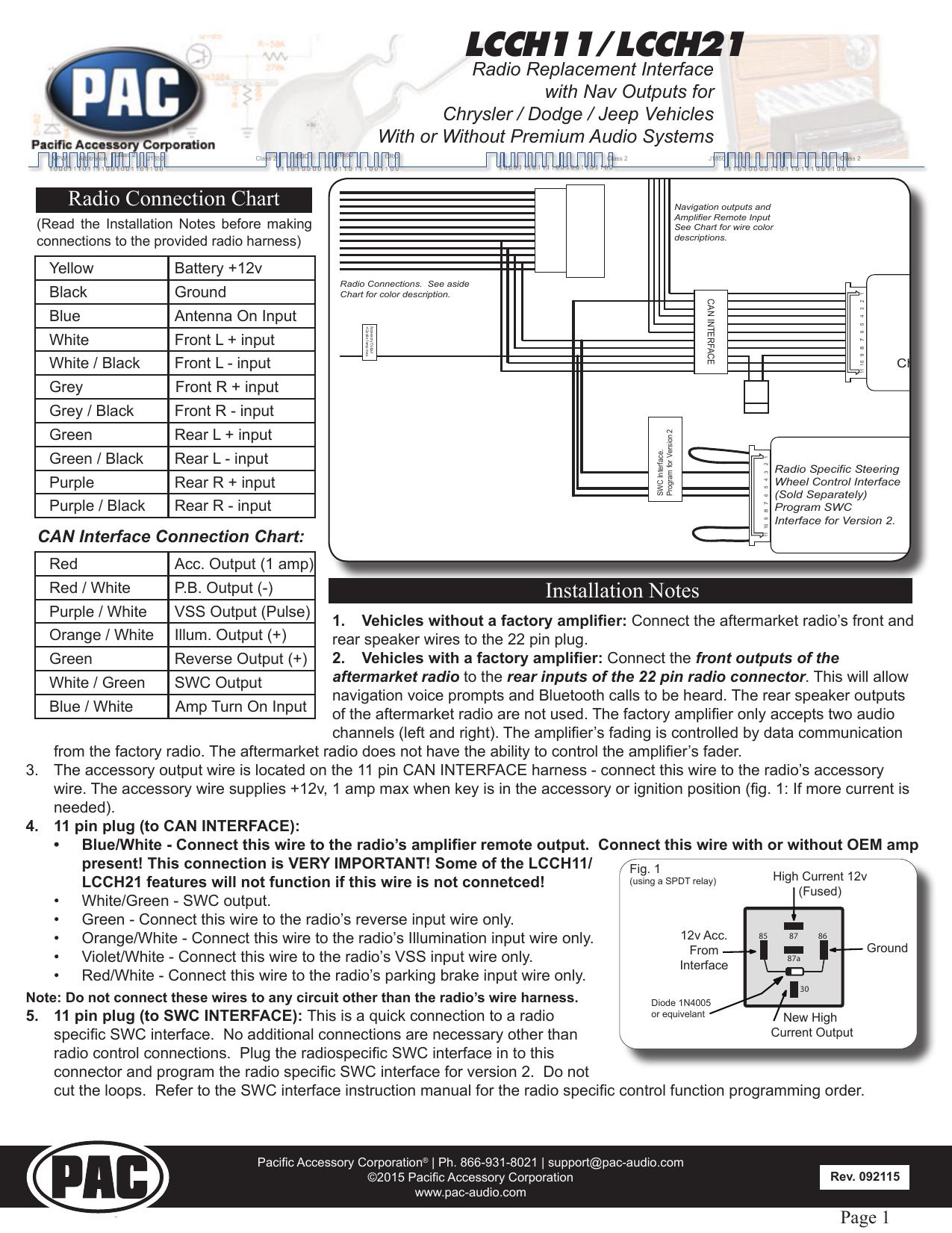 PAC LCCH21, LCCH11 User manual   ManualzzManualzz